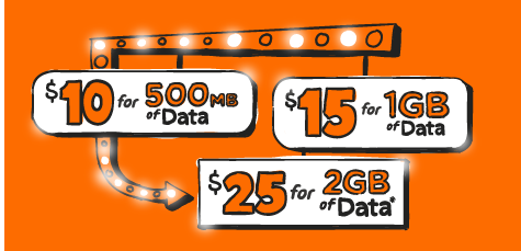 23189 Data Add On Mobile Carousel